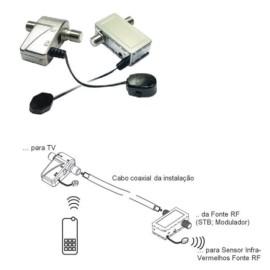 Extensor Ir Emissor Recetor Coaxial P/mod. - 290780 - 5604634084167